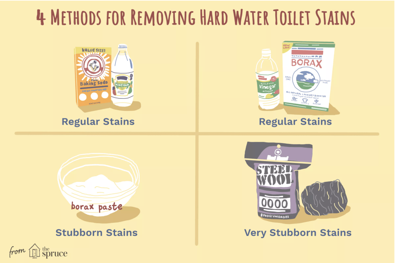 clean hard water stains toilet