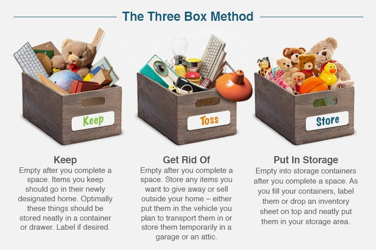 3 box method decluttering your living room